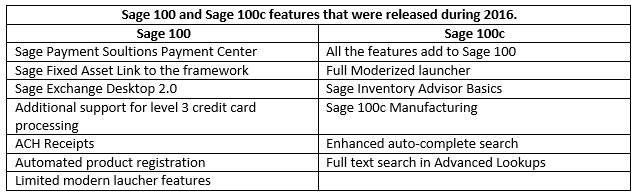 Sage100 vs Sage 100c features